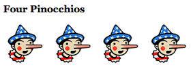Four Pinocchios for Greg Whitten et al.